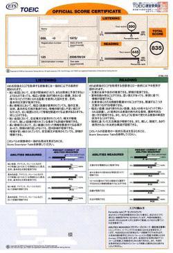Toeic125_score
